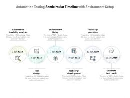 Automation Testing Semicircular Timeline With Environment Setup