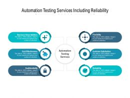 Automation Testing Services Including Reliability