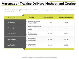 Automation Training Delivery Methods And Costing Person Training Ppt Powerpoint Sample