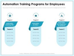 Automation Training Programs For Employees Beginners Ppt Powerpoint Presentation Ideas Format Ideas