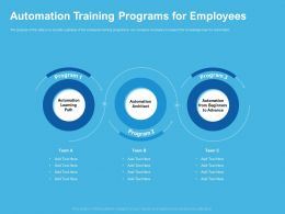 Automation Training Programs For Employees Beginners Ppt Presentation Layouts