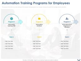 Automation Training Programs For Employees Ppt Powerpoint Presentation Slides Deck