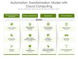 Automation Transformation Model With Cloud Computing