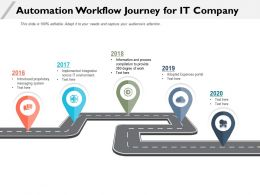 Automation Workflow Journey For IT Company