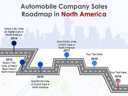 Automobile Company Sales Roadmap In North America