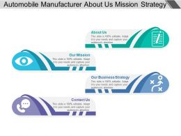 Automobile Manufacturer About Us Mission Strategy