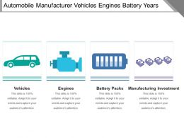 Automobile Manufacturer Vehicles Engines Battery Years