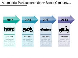 Automobile Manufacturer Yearly Based Company Procedure