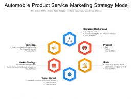 Automobile Product Service Marketing Strategy Model
