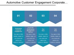 Automotive Customer Engagement Corporate Performance Management Service Migration Report Cpb