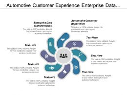 Automotive Customer Experience Enterprise Data Transformation Business Working Capital Cpb