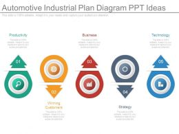 Automotive Industrial Plan Diagram Ppt Ideas