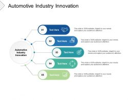 Automotive Industry Innovation Ppt Powerpoint Presentation Summary Graphics Download Cpb