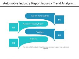 Automotive Industry Report Industry Trend Analysis Lean Operation Cpb