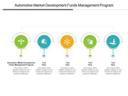 Automotive Market Development Funds Management Program Ppt Powerpoint Presentation Outline Cpb
