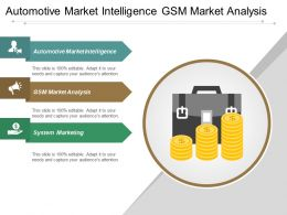 Automotive Market Intelligence Gsm Market Analysis System Marketing Cpb