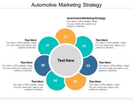 Automotive Marketing Strategy Ppt Powerpoint Presentation File Samples Cpb