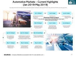 Automotive Markets Current Highlights Jan 2019 May 2019