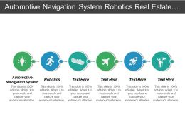 Automotive Navigation System Robotics Real Estate Performance Management Cpb