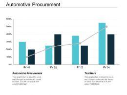 Automotive Procurement Ppt Powerpoint Presentation Slides Influencers Cpb