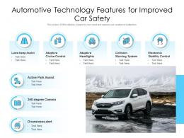 Automotive Technology Features For Improved Car Safety
