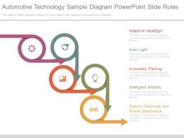 Automotive Technology Sample Diagram Powerpoint Slide Rules