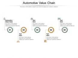 Automotive Value Chain Ppt Powerpoint Presentation Professional Brochure Cpb