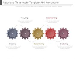 Autonomy To Innovate Template Ppt Presentation