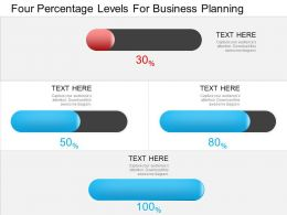 Av Four Percentage Levels For Business Planning Powerpoint Template