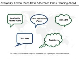 Availability Formal Plans Strict Adherence Plans Planning Ahead