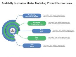 availability_innovation_market_marketing_product_service_sales_performance_Slide01