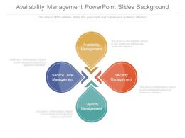 availability_management_powerpoint_slides_background_Slide01