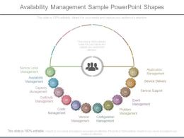 Availability Management Sample Powerpoint Shapes