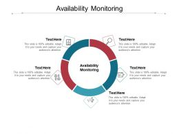 Availability Monitoring Ppt Powerpoint Presentation Infographic Template Guide Cpb