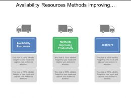 Availability Resources Methods Improving Productivity Knowledge Managements Business Focused