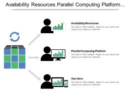 Availability Resources Parallel Computing Platform Analog Processors Application Processors