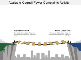 Available Council Fewer Complaints Activity Attributes Milestone List