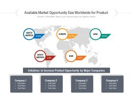 Available Market Opportunity Size Worldwide For Product