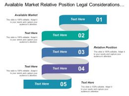 Available Market Relative Position Legal Considerations Market Assumptions