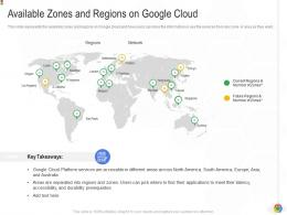Available Zones And Regions On Google Cloud Google Cloud IT Ppt Topics