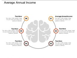 Average Annual Income Ppt Powerpoint Presentation File Files Cpb