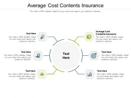 Average Cost Contents Insurance Ppt Powerpoint Background Cpb