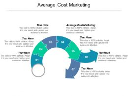 Average Cost Marketing Ppt Powerpoint Presentation Infographic Template Cpb