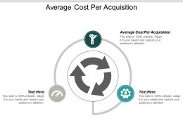 Average Cost Per Acquisition Ppt Powerpoint Presentation Icon Designs Download Cpb
