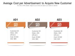 Average Cost Per Advertisement To Acquire New Customer