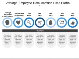 Average Employee Remuneration Price Profile Relationship Experiential Learning