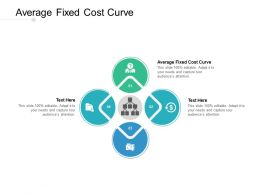 Average Fixed Cost Curve Ppt Powerpoint Presentation Infographics Objects Cpb