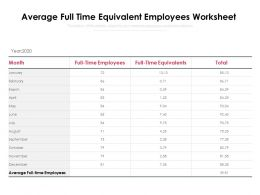 Average Full Time Equivalent Employees Worksheet