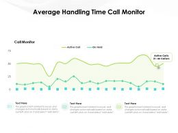 Average Handling Time Call Monitor
