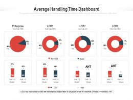 Average Handling Time Dashboard